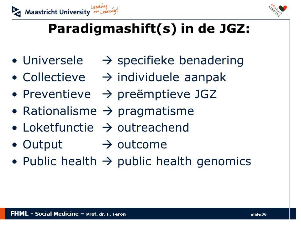 Paradigmashift(s) in de JGZ: