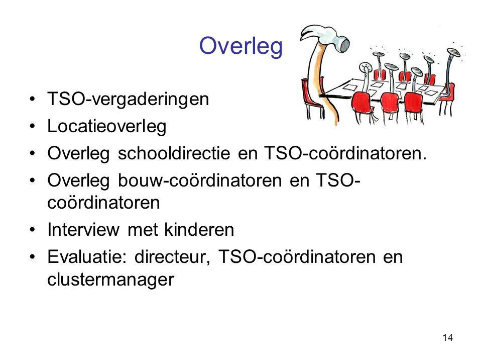 Overleg TSO-vergaderingen Locatieoverleg