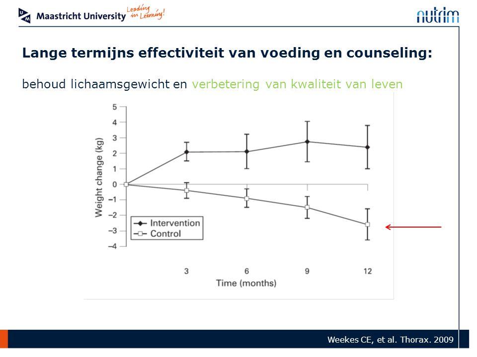 Lange termijns effectiviteit van voeding en counseling: