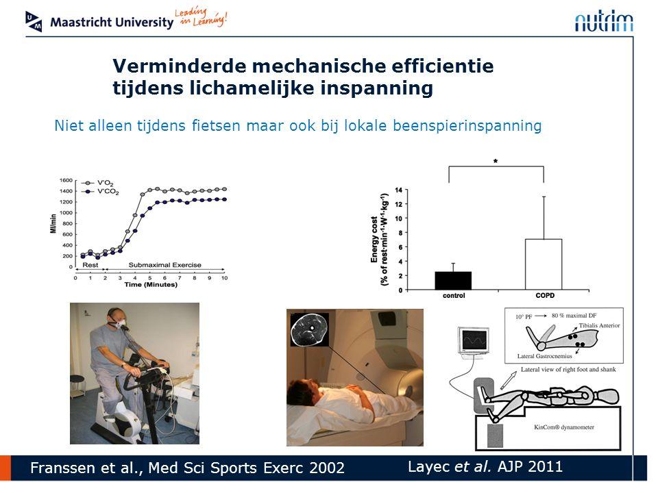 Verminderde mechanische efficientie tijdens lichamelijke inspanning