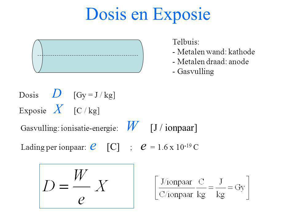 Dosis en Exposie Telbuis: Metalen wand: kathode Metalen draad: anode