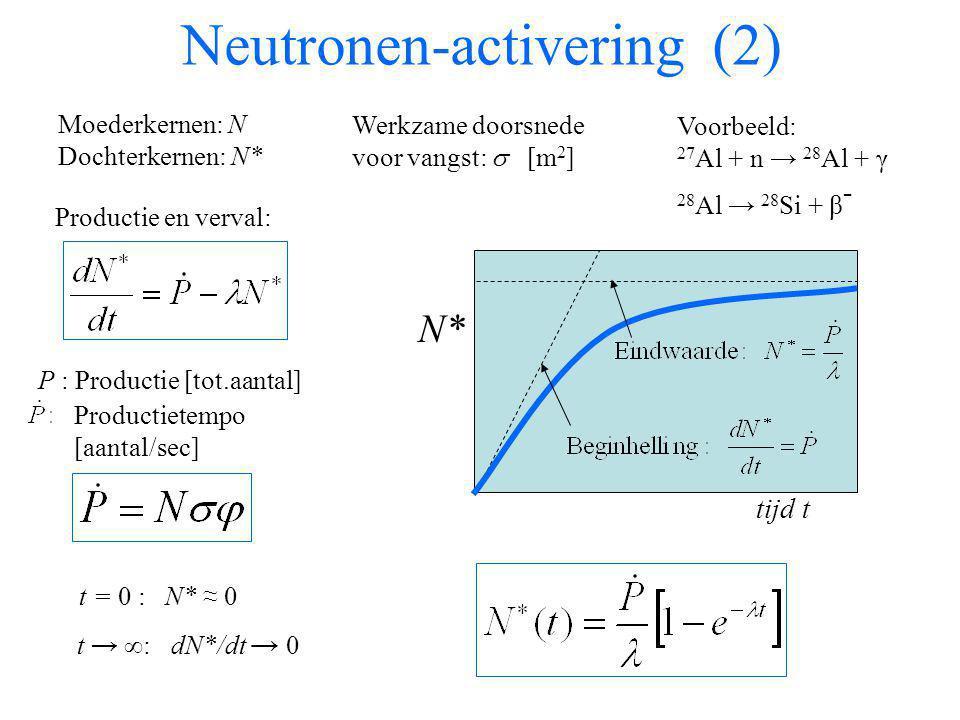 Neutronen-activering (2)