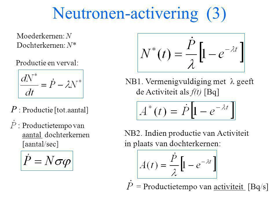 Neutronen-activering (3)