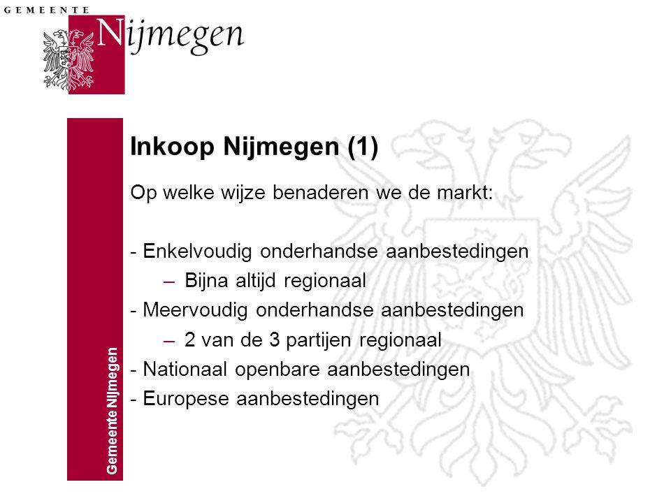 Inkoop Nijmegen (1) Op welke wijze benaderen we de markt: