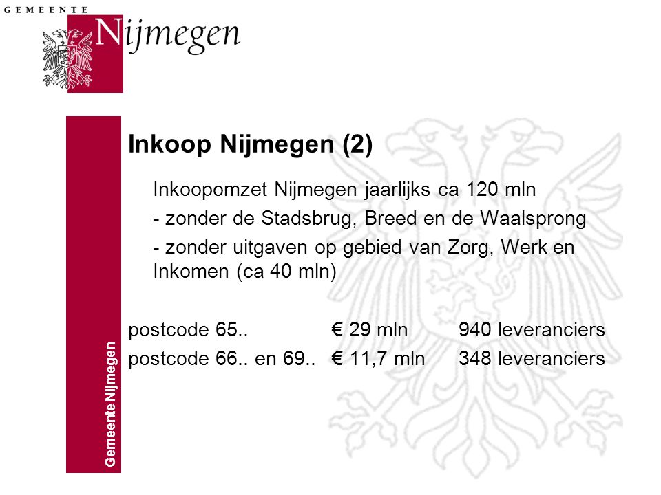 Inkoop Nijmegen (2) Inkoopomzet Nijmegen jaarlijks ca 120 mln