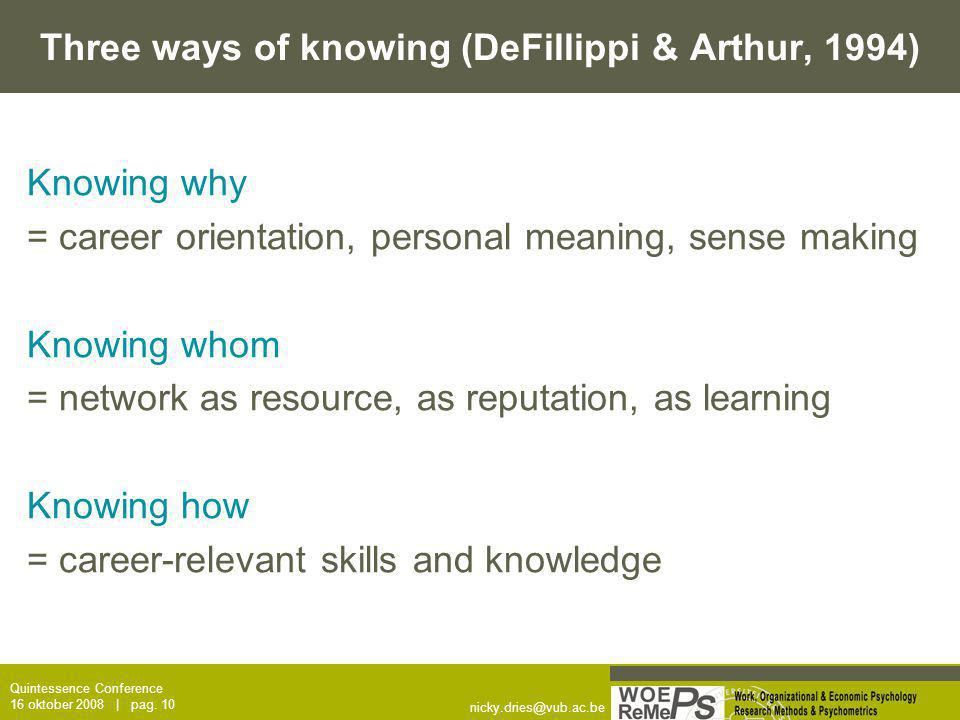 Three ways of knowing (DeFillippi & Arthur, 1994)