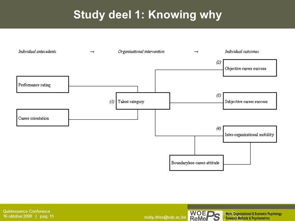 Study deel 1: Knowing why