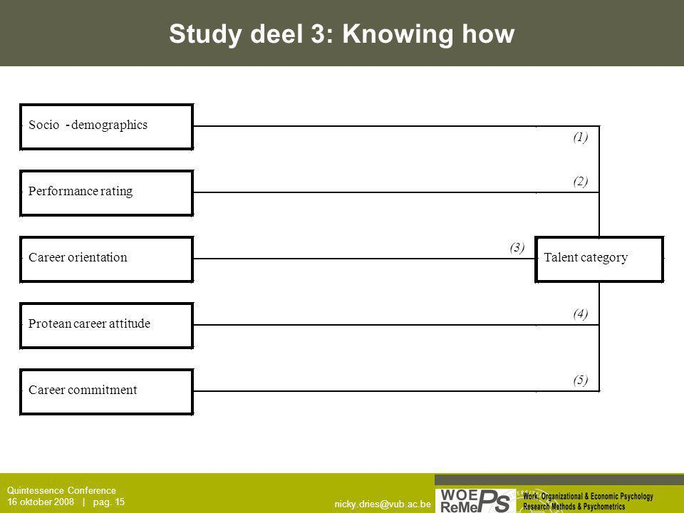 Study deel 3: Knowing how