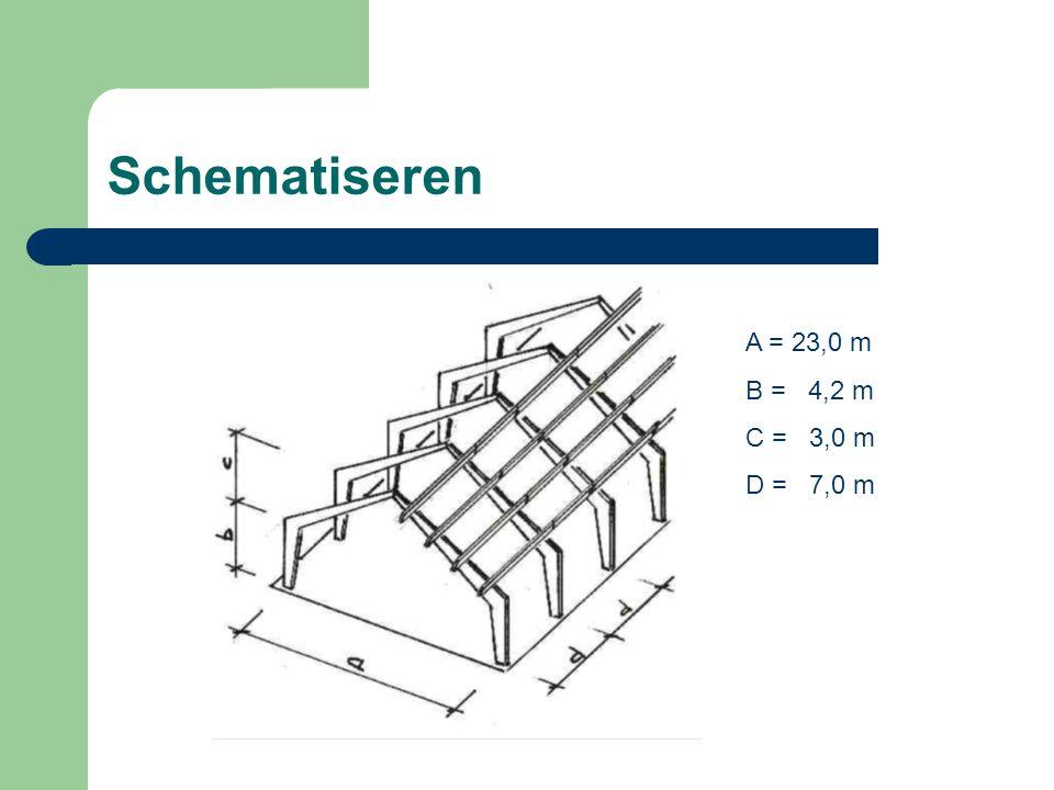 Schematiseren A = 23,0 m B = 4,2 m C = 3,0 m D = 7,0 m