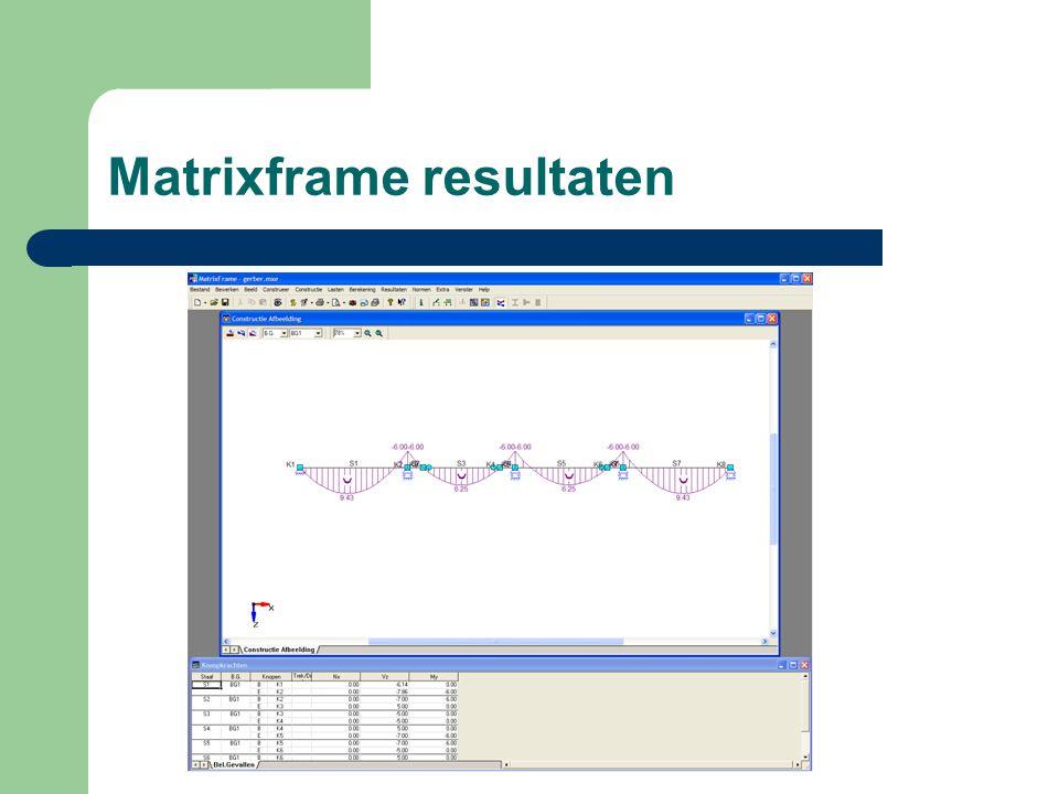 Matrixframe resultaten