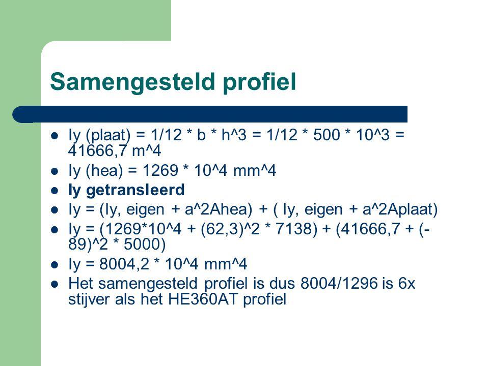 Samengesteld profiel Iy (plaat) = 1/12 * b * h^3 = 1/12 * 500 * 10^3 = 41666,7 m^4. Iy (hea) = 1269 * 10^4 mm^4.