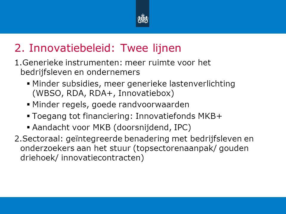 2. Innovatiebeleid: Twee lijnen
