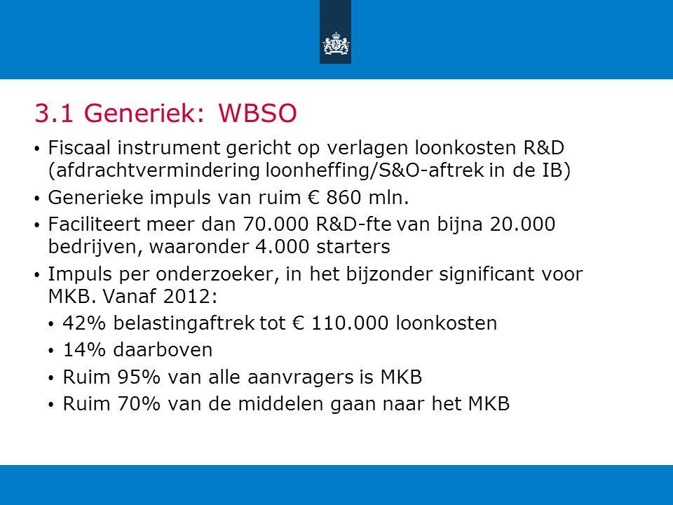 3.1 Generiek: WBSO Fiscaal instrument gericht op verlagen loonkosten R&D (afdrachtvermindering loonheffing/S&O-aftrek in de IB)