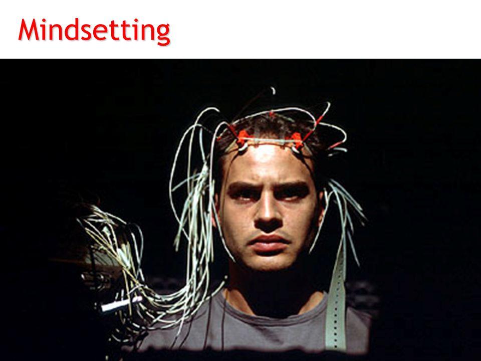 Mindsetting S B