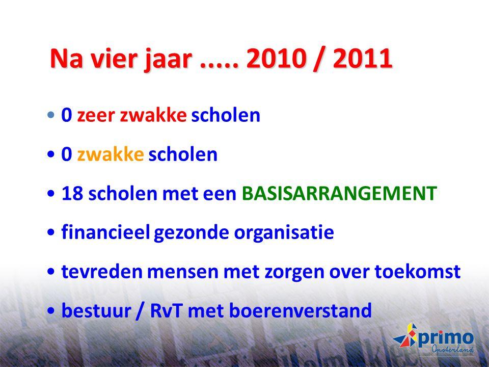 Na vier jaar ..... 2010 / 2011 0 zeer zwakke scholen 0 zwakke scholen