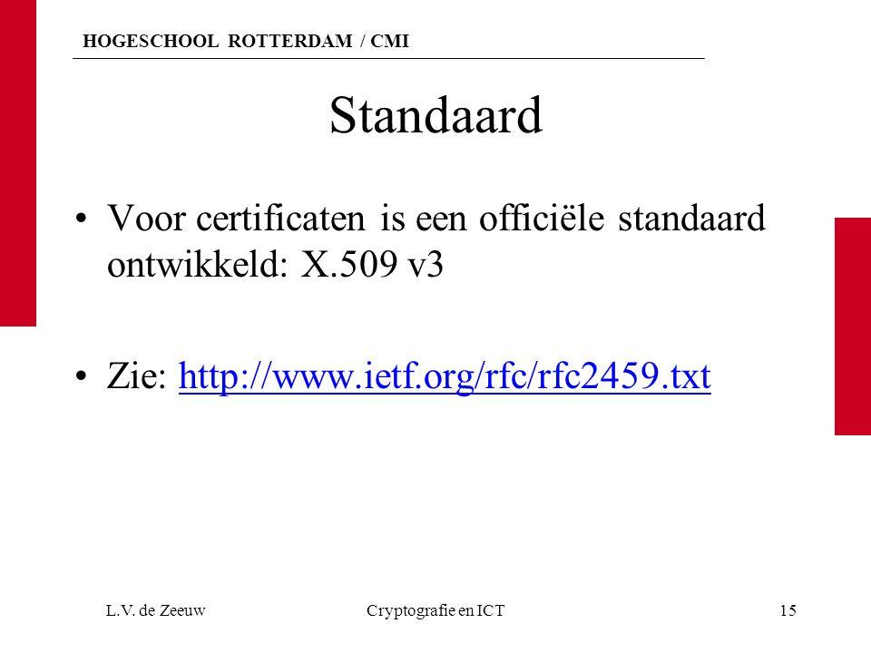Standaard Voor certificaten is een officiële standaard ontwikkeld: X.509 v3. Zie: http://www.ietf.org/rfc/rfc2459.txt.