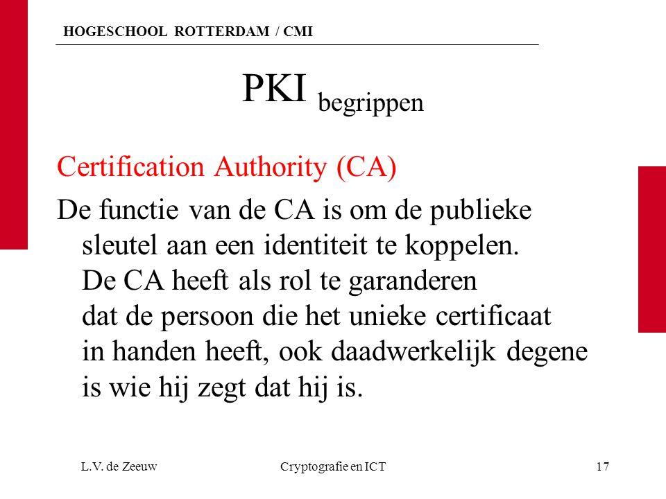 PKI begrippen