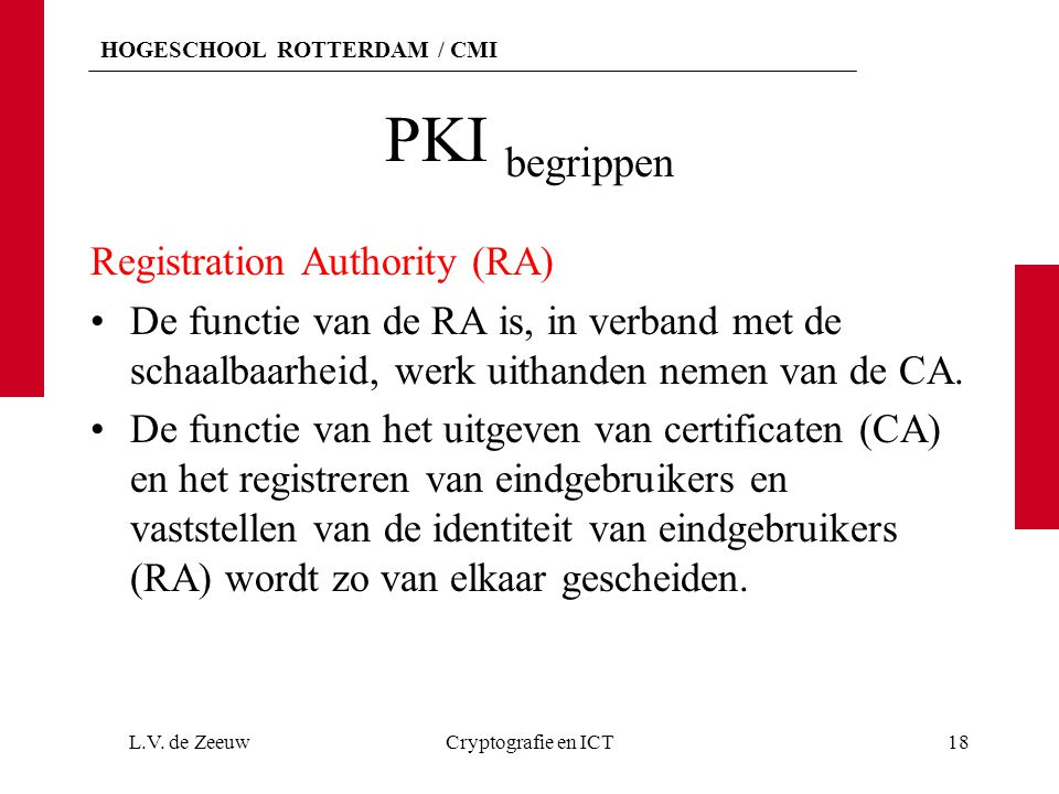 PKI begrippen Registration Authority (RA)