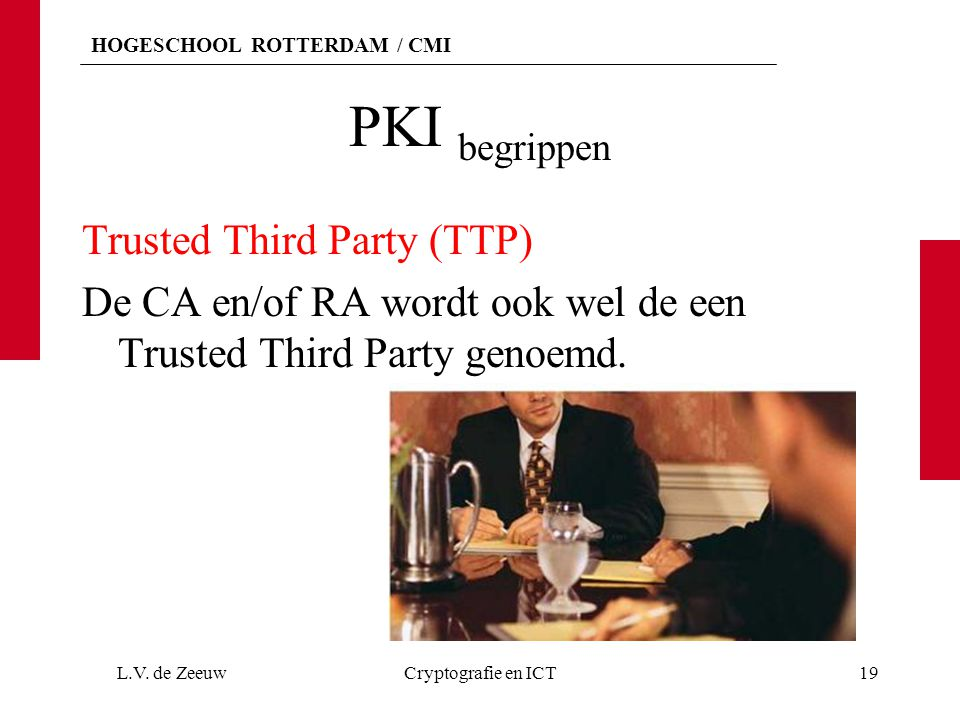 PKI begrippen Trusted Third Party (TTP) De CA en/of RA wordt ook wel de een Trusted Third Party genoemd.