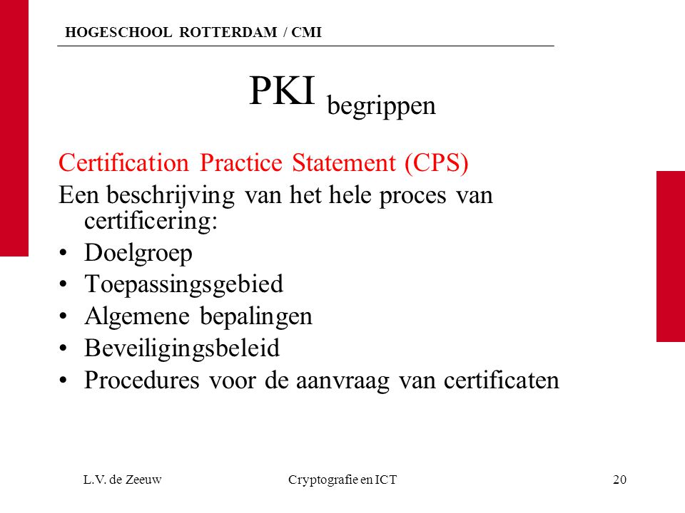 PKI begrippen Certification Practice Statement (CPS)
