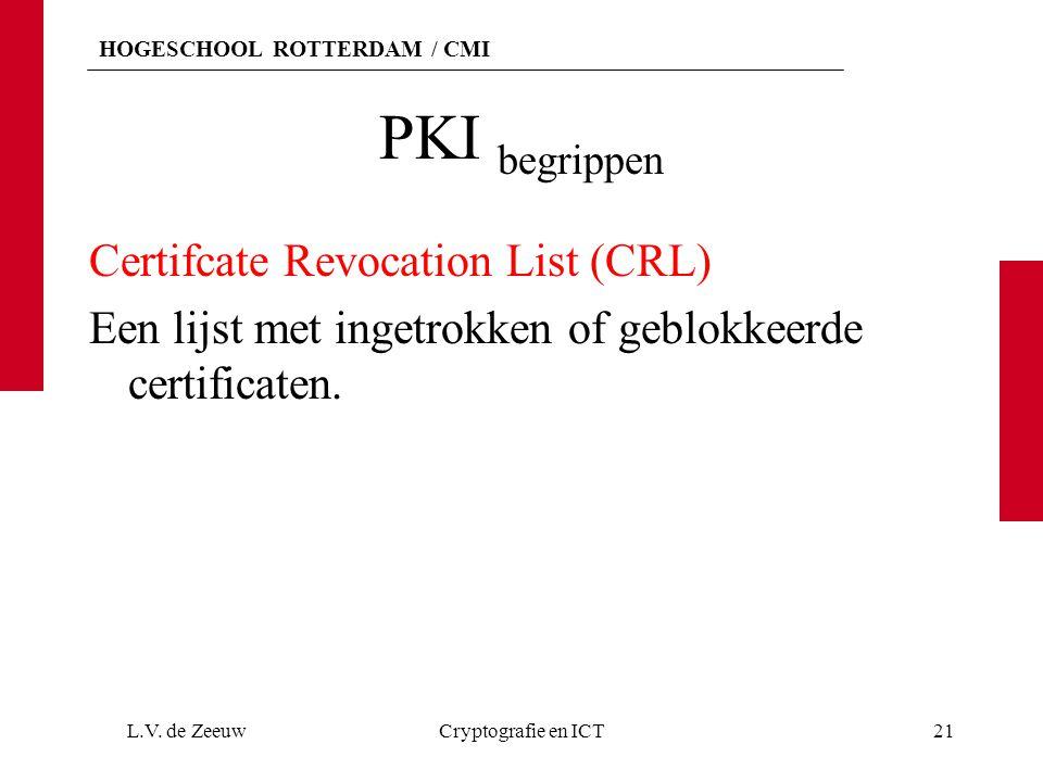 PKI begrippen Certifcate Revocation List (CRL) Een lijst met ingetrokken of geblokkeerde certificaten.