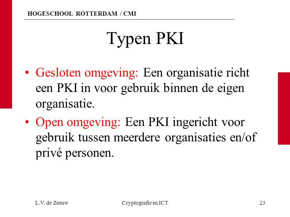 Typen PKI Gesloten omgeving: Een organisatie richt een PKI in voor gebruik binnen de eigen organisatie.