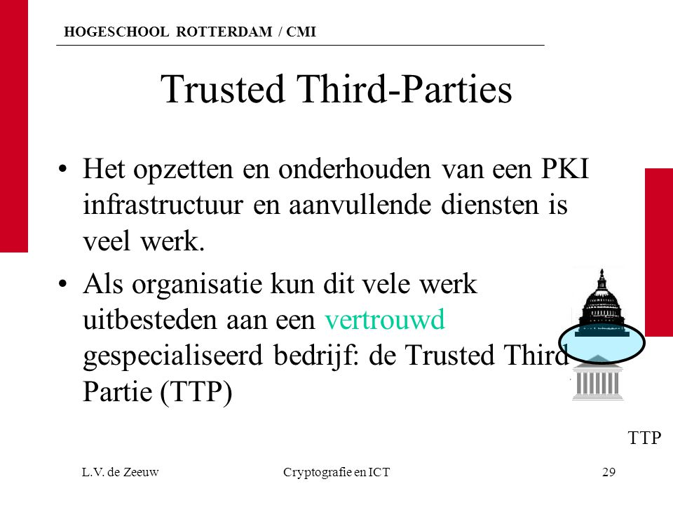 Trusted Third-Parties