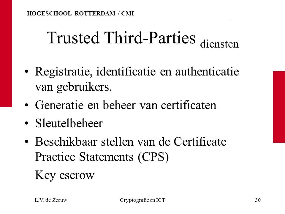 Trusted Third-Parties diensten