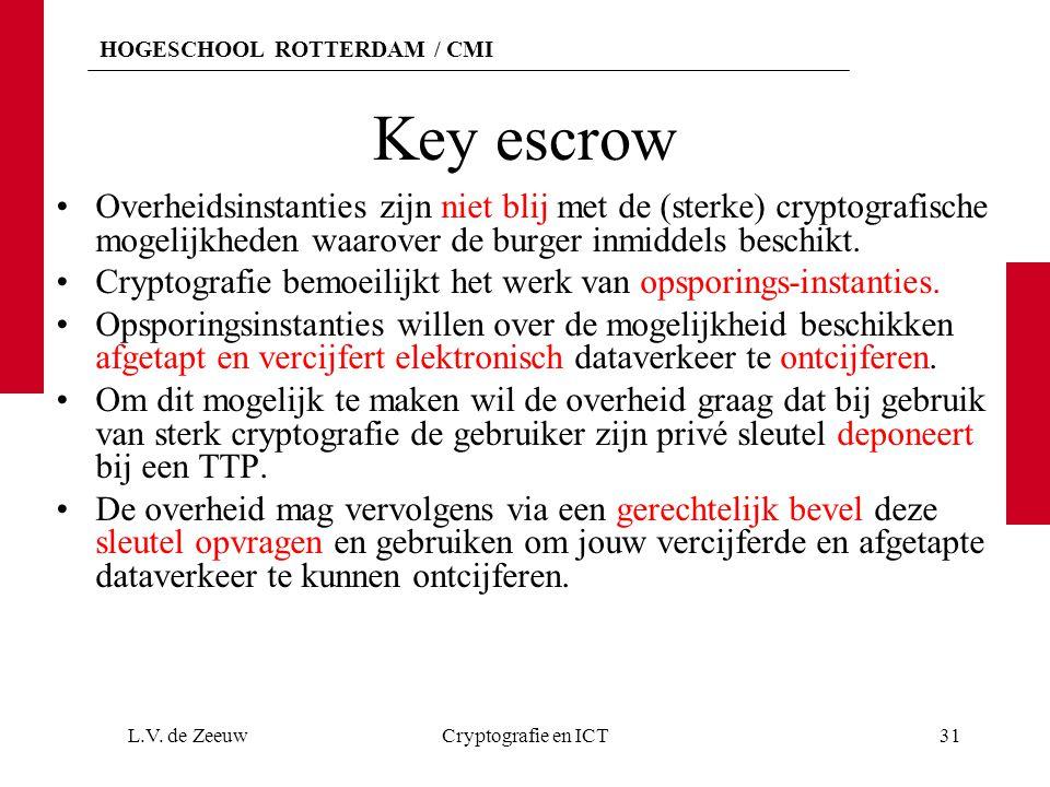 Key escrow Overheidsinstanties zijn niet blij met de (sterke) cryptografische mogelijkheden waarover de burger inmiddels beschikt.