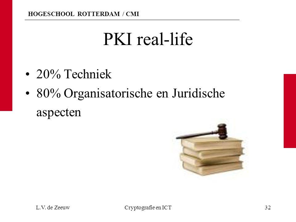 PKI real-life 20% Techniek 80% Organisatorische en Juridische aspecten