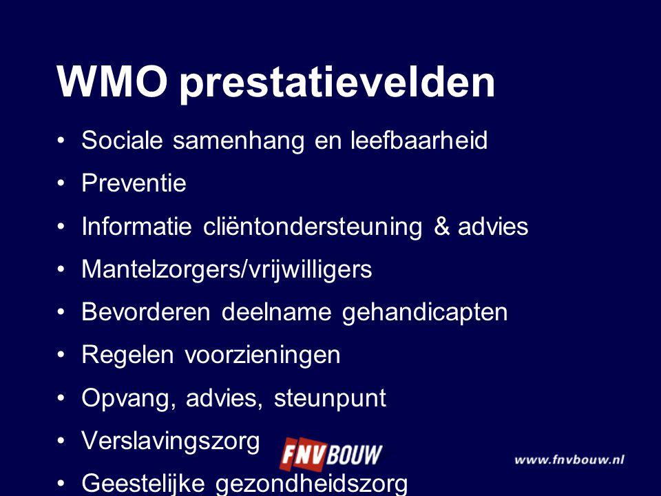 WMO prestatievelden Sociale samenhang en leefbaarheid Preventie