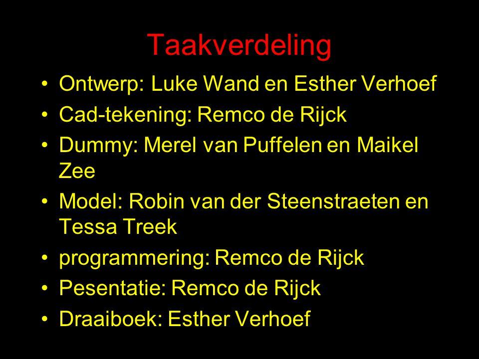 Taakverdeling Ontwerp: Luke Wand en Esther Verhoef