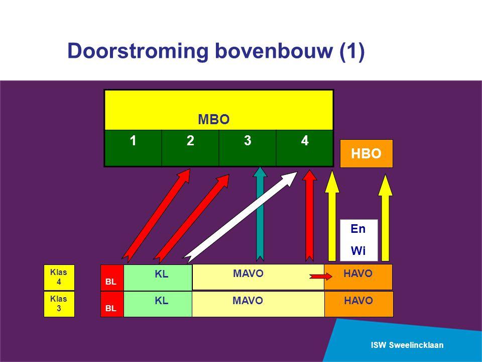 Doorstroming bovenbouw (1)