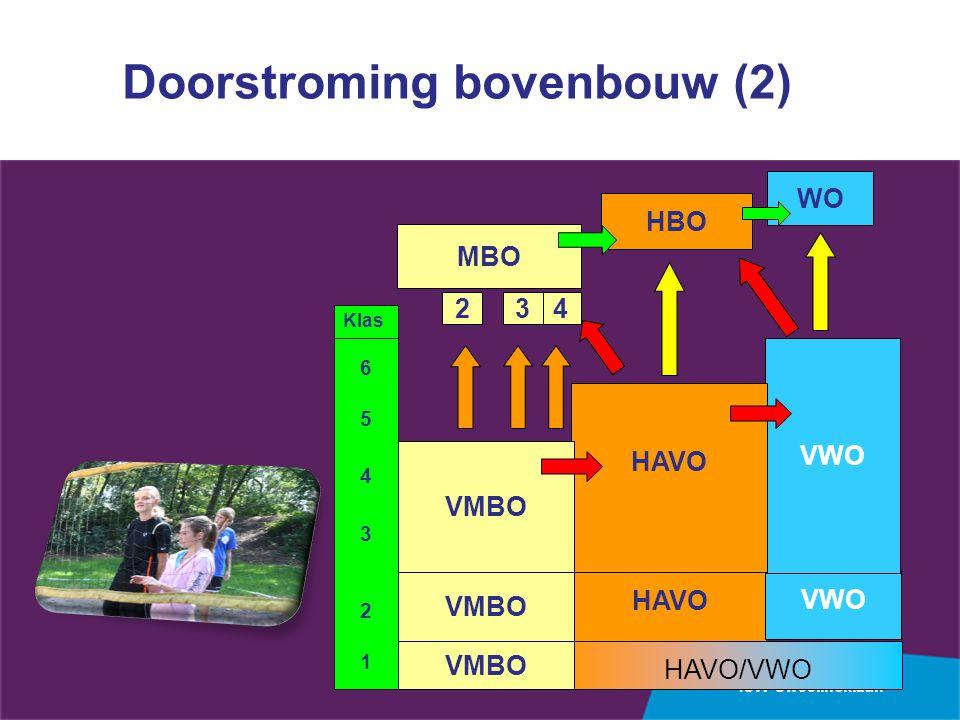 Doorstroming bovenbouw (2)