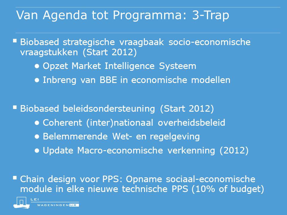 Van Agenda tot Programma: 3-Trap