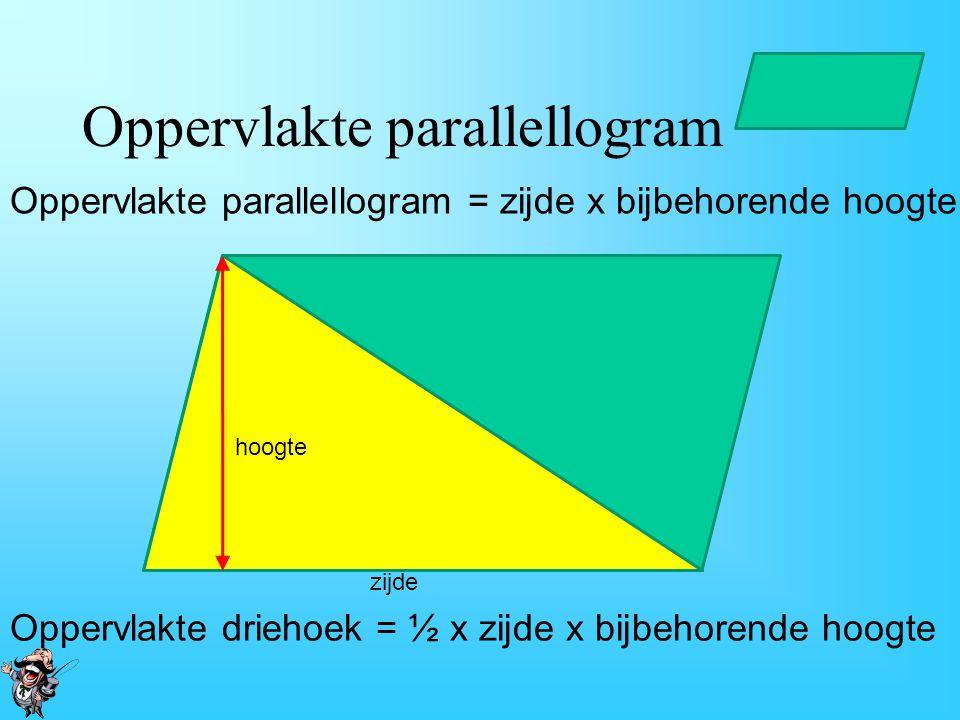 Oppervlakte parallellogram