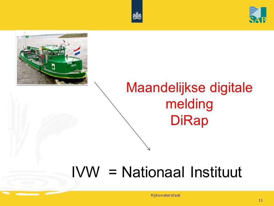 Maandelijkse digitale melding