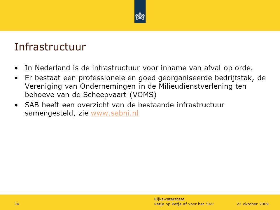 Infrastructuur In Nederland is de infrastructuur voor inname van afval op orde.