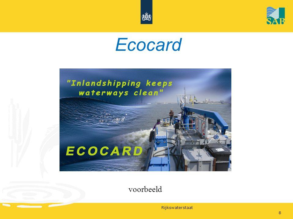 Ecocard voorbeeld