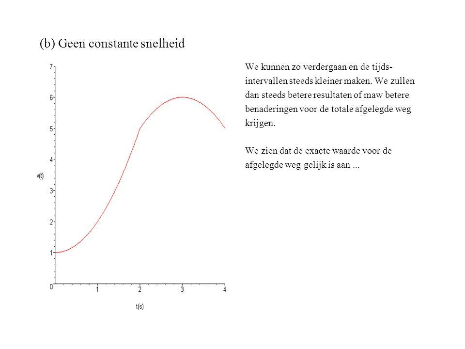 (b) Geen constante snelheid