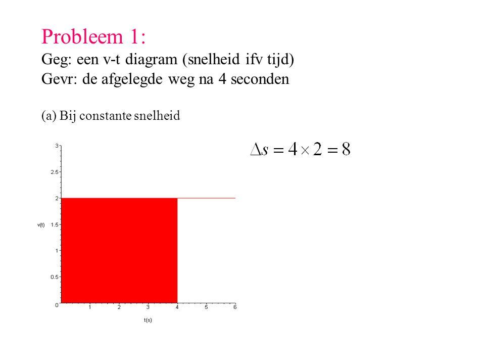 Probleem 1: Geg: een v-t diagram (snelheid ifv tijd) Gevr: de afgelegde weg na 4 seconden (a) Bij constante snelheid
