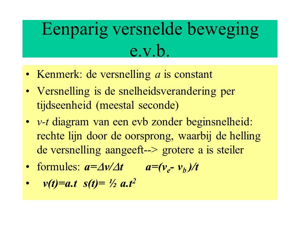 Eenparig versnelde beweging e.v.b.
