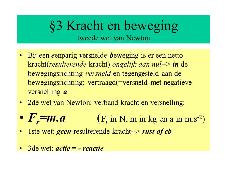 §3 Kracht en beweging tweede wet van Newton