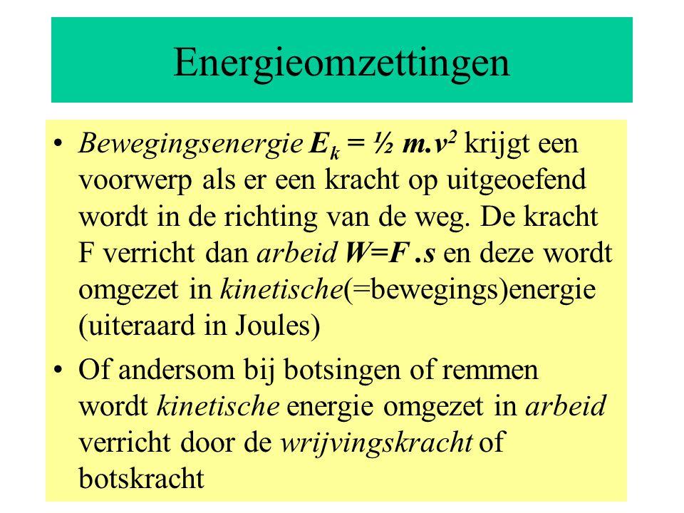 Energieomzettingen