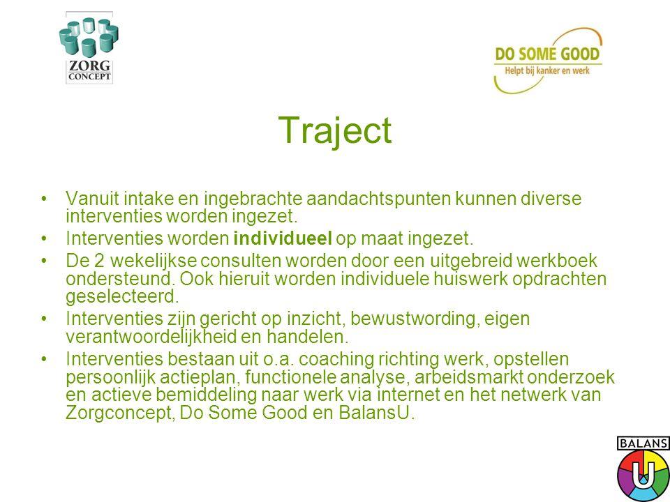Traject Vanuit intake en ingebrachte aandachtspunten kunnen diverse interventies worden ingezet. Interventies worden individueel op maat ingezet.