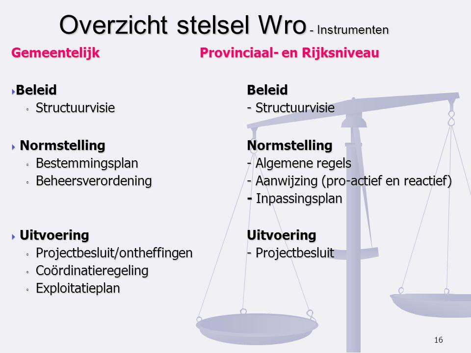 Overzicht stelsel Wro - Instrumenten
