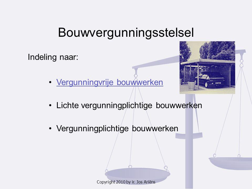 Bouwvergunningsstelsel