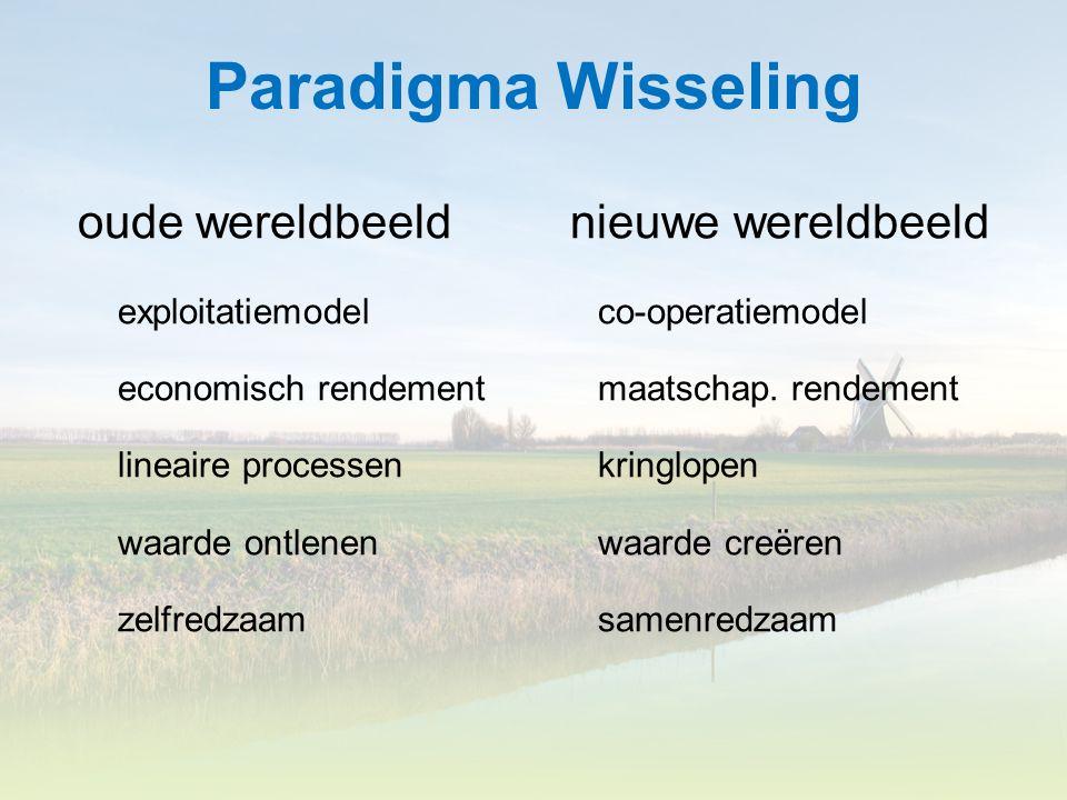 Paradigma Wisseling oude wereldbeeld nieuwe wereldbeeld