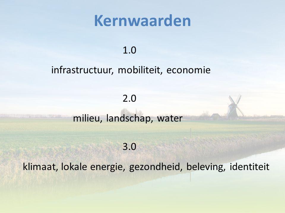 Kernwaarden 1.0 infrastructuur, mobiliteit, economie 2.0