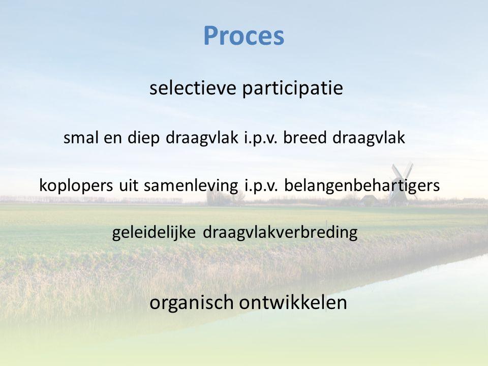 Proces smal en diep draagvlak i.p.v. breed draagvlak